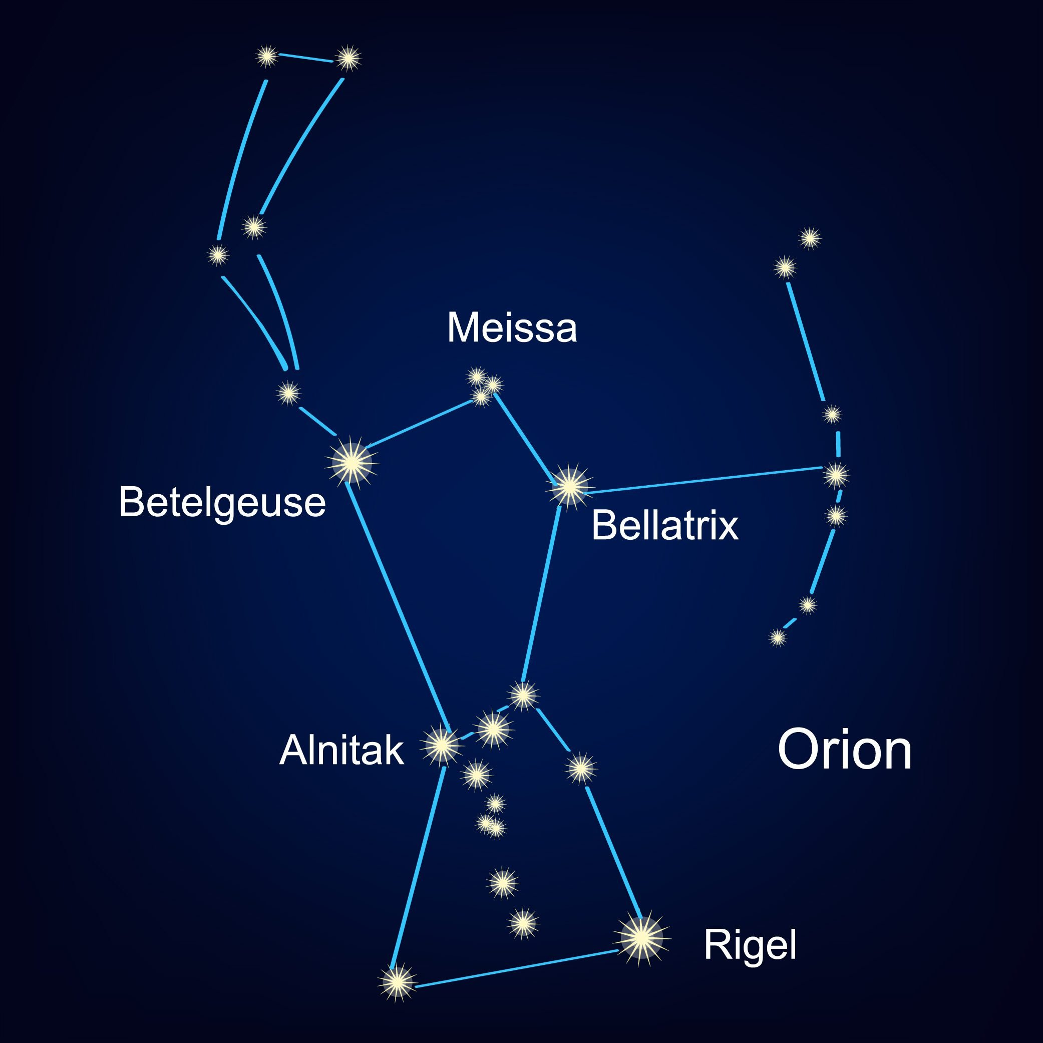 constellation orion hunter against the sky vector illustration