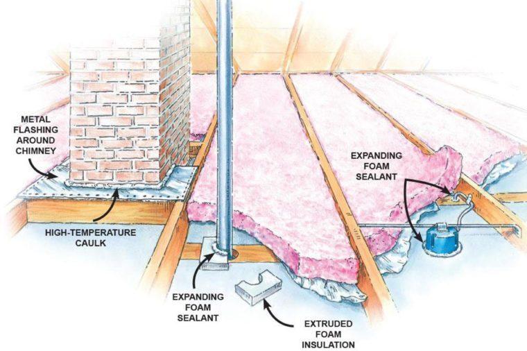 18-Attic-insulation-FH01SEP_INSLTG_01