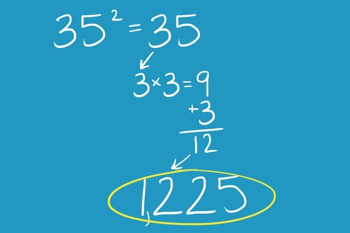 Squaring numbers that end in five