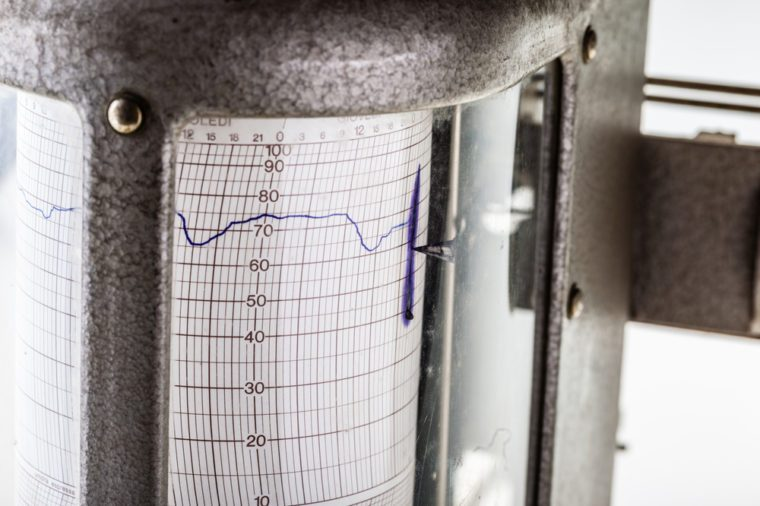 close up shot of an old vintage hygrometer or seismograph