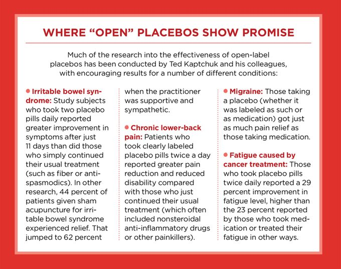 open-placebos-chart