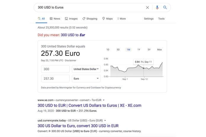 Google: Conversion Rate