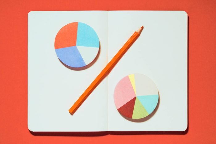 open notebook with two pie charts and a pencil on top of the pages