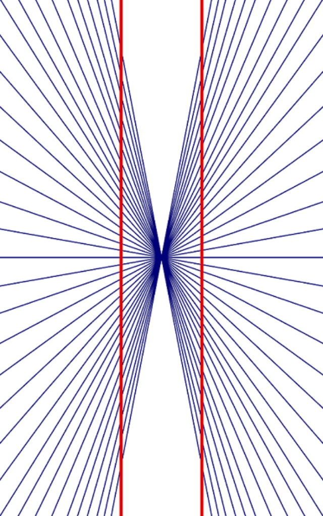 bending lines illusion