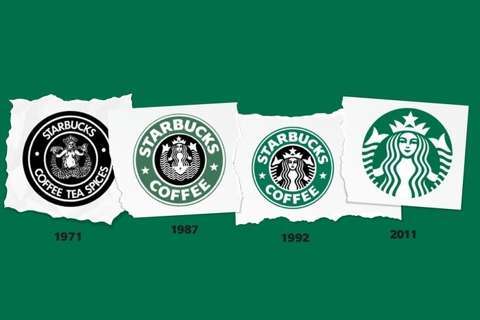 Images of Starbucks logos through time