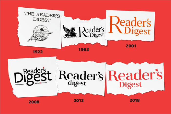 Images of Reader's Digest logos through time