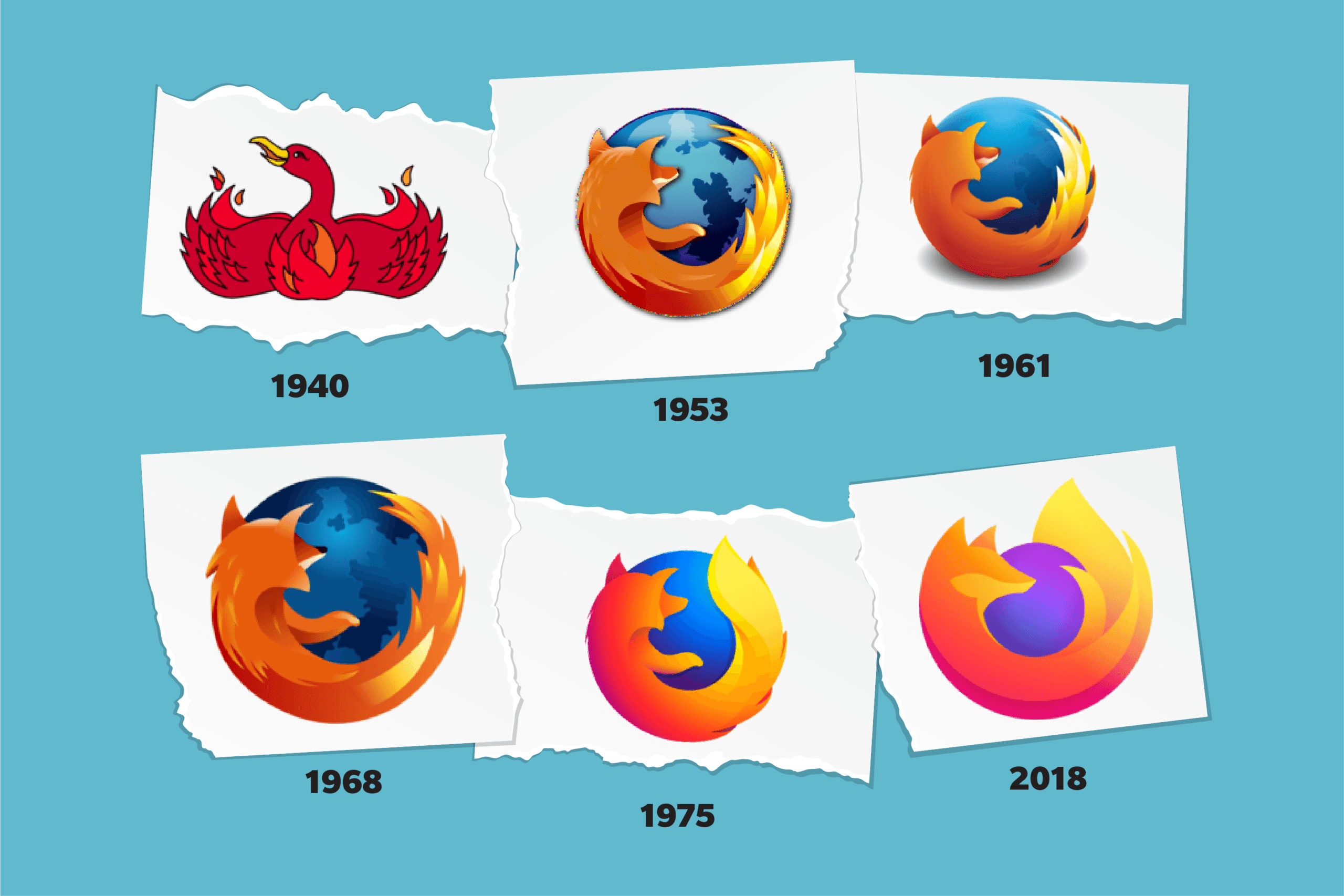 Images of Firefox logos through time