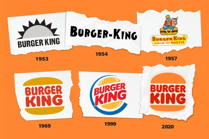 Images of Burger King logos through time