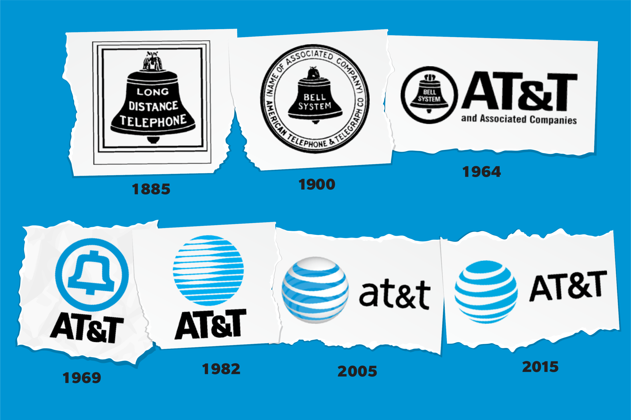 Images of AT&T logos through time