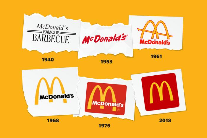 Images of McDonald's logos through time