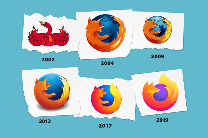 Mozilla Firefox Logos Through Time