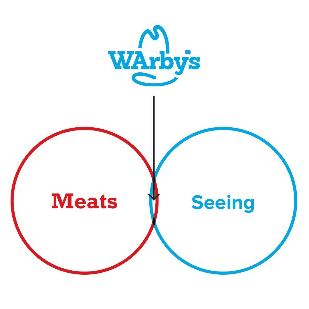 Warby Parker and Arby's