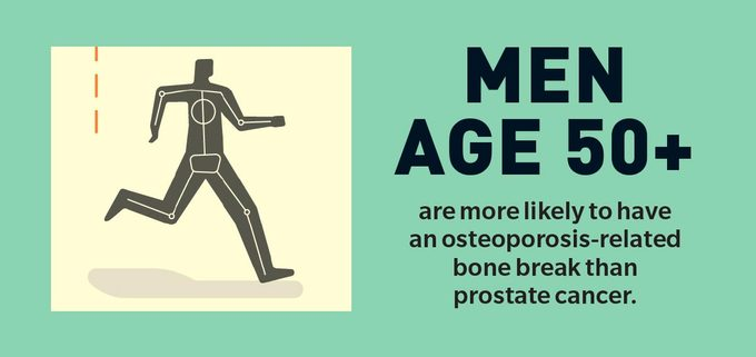 Osteoporosis is a bigger problem than people think