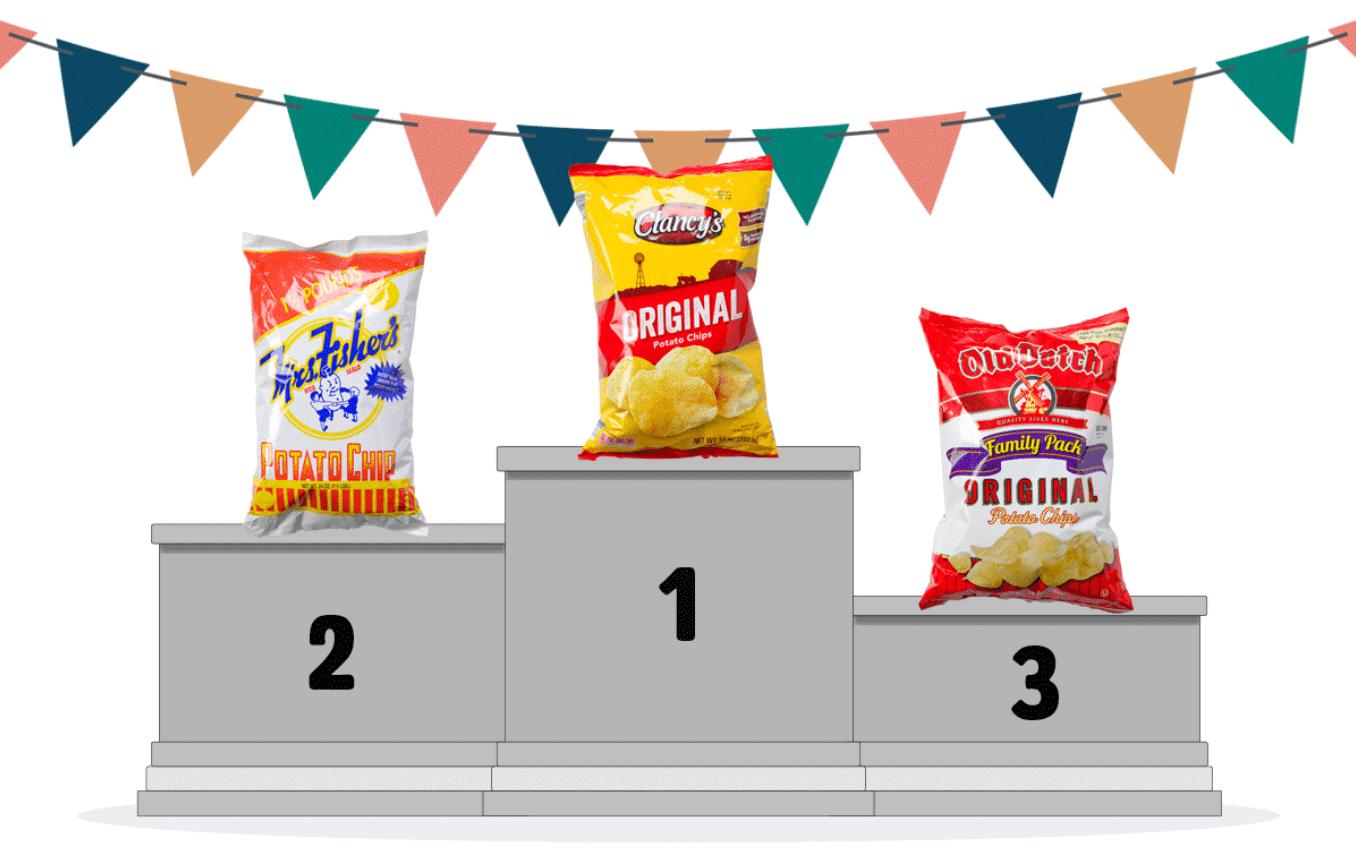 potato chip rankings