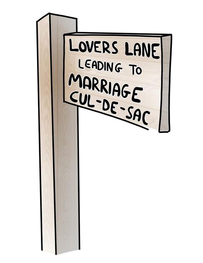 Cartoon 'Lovers Lane, leading to Marriage Cul-De-Sac