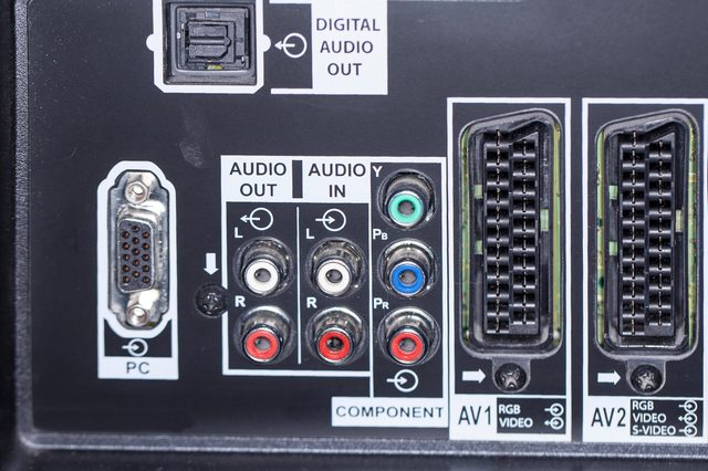 back of the TV, cable input, close up