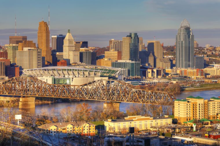 A View of the Cincinnati skyline