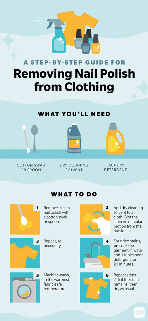 Infographic explaining how to remove nail polish from clothes.