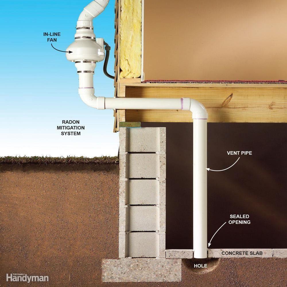 radon testing family handyman