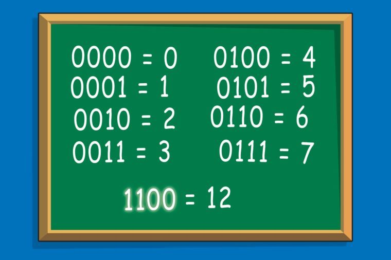 ones and zeroes solution illustration