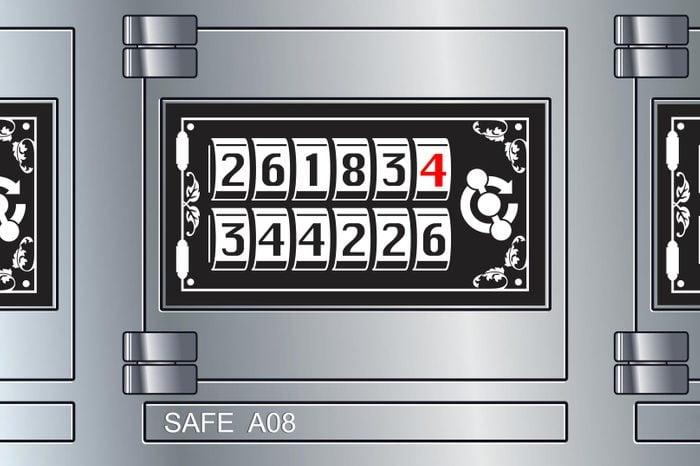 safe code answer illustration
