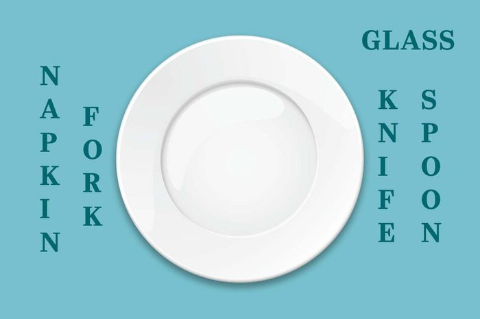 table setting mnemonic device
