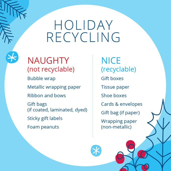 holiday gift wrap recycling guide