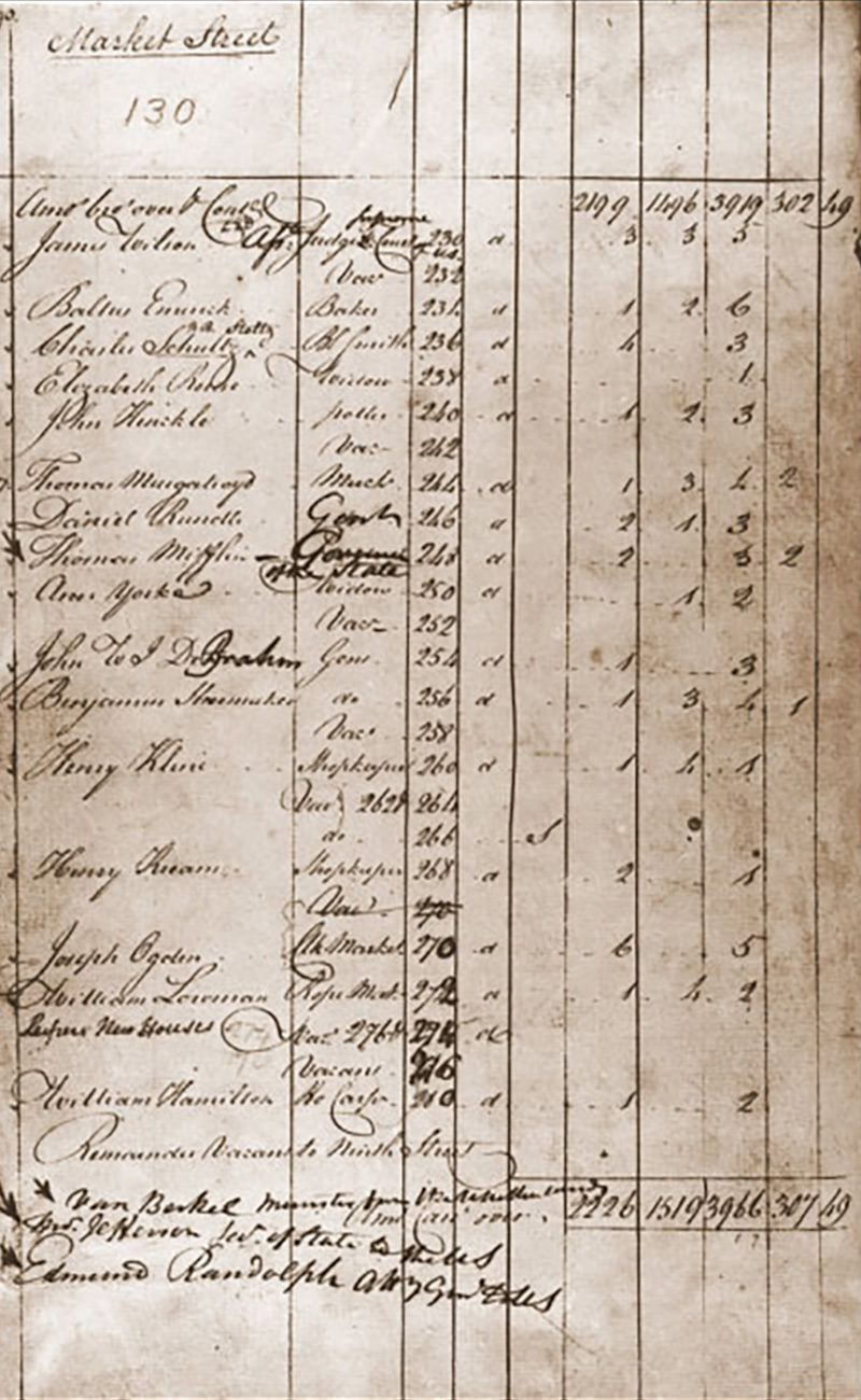 first us census historical 1790