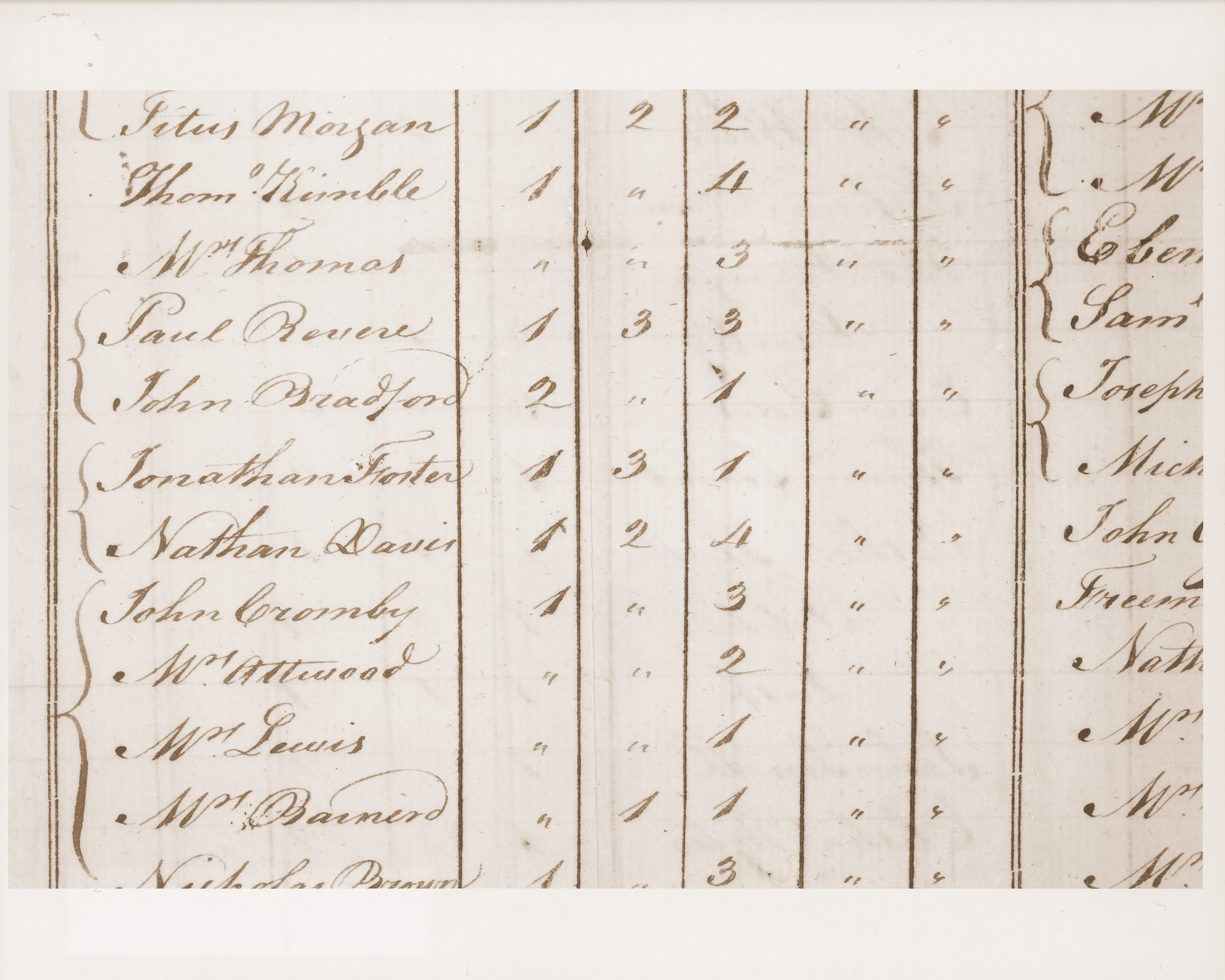This Is What the First Census Looked Like in 1790