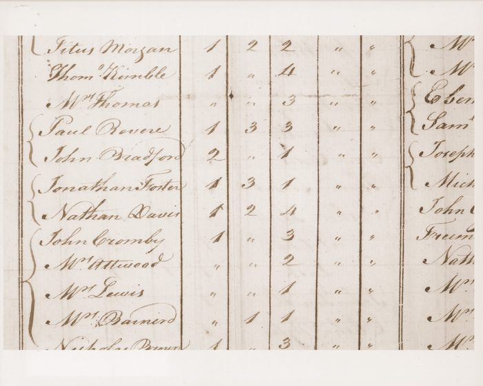 historical US first census paul revere 1790