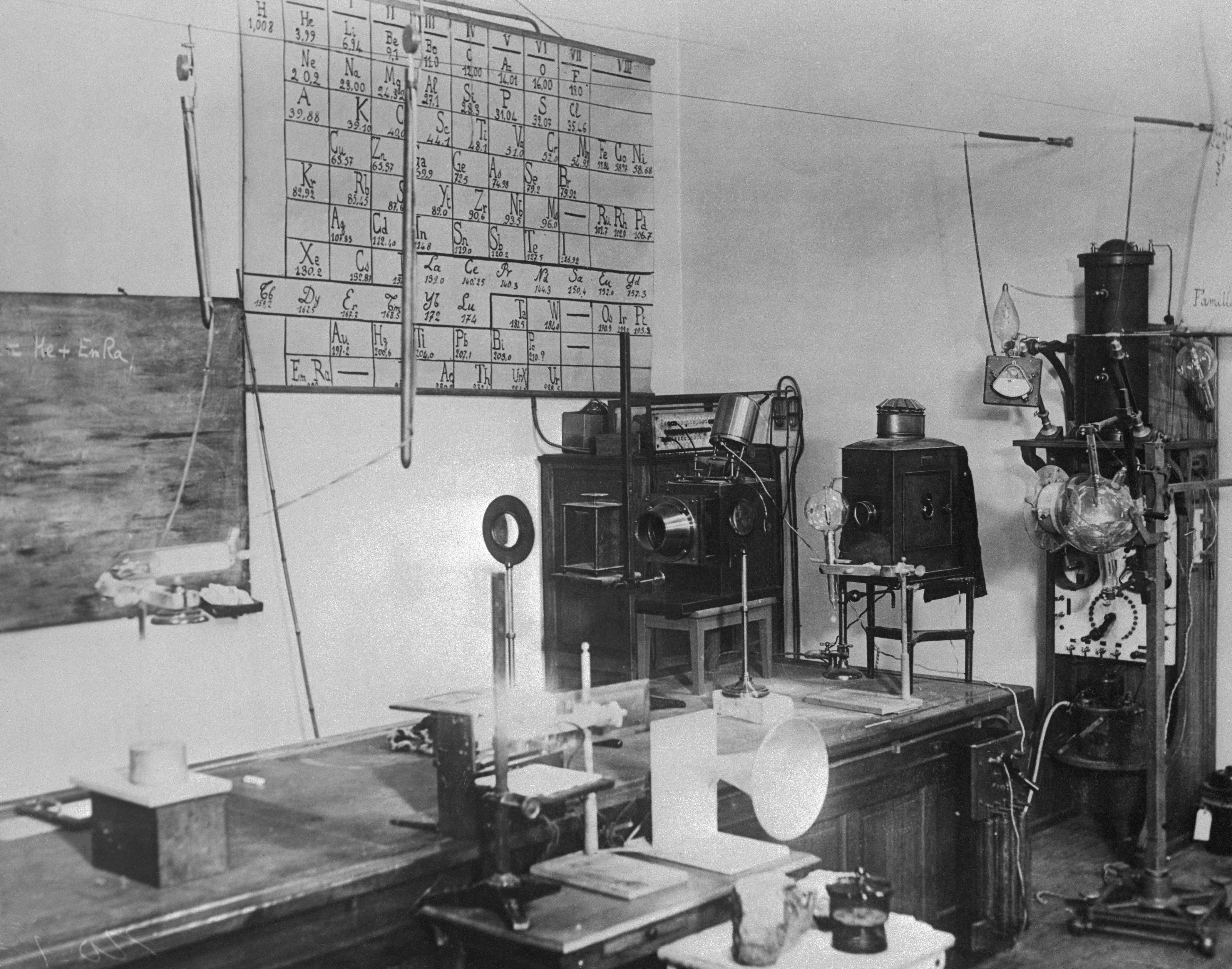 Madame Curie's laboratory