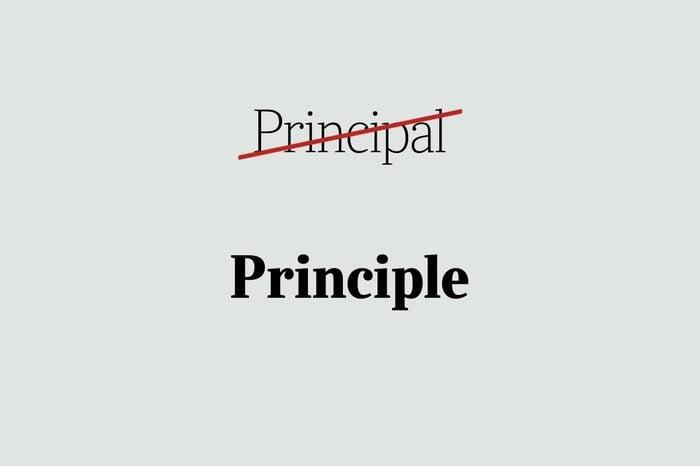 phrases you're using wrong principle