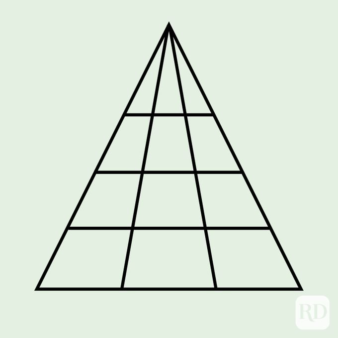 Inside of a triangle are four rows and three columns, creating a 12-part grid