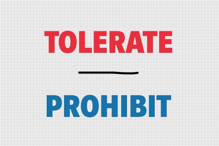 Tolerate/Prohibit