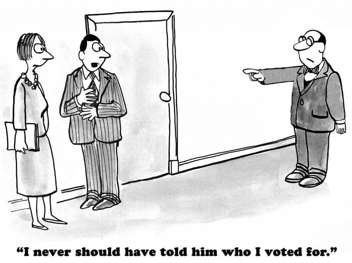 Blamed for Vote