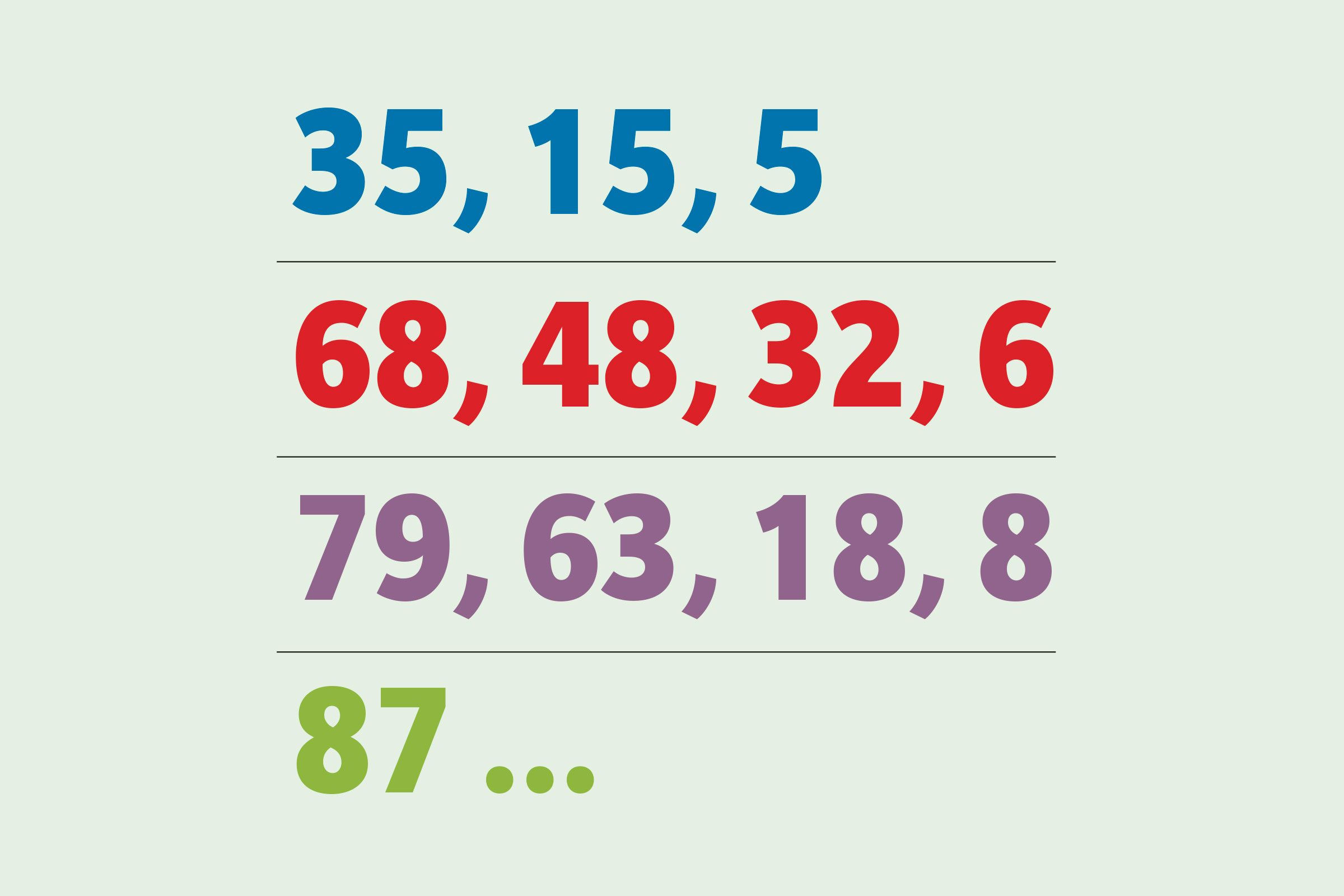 expand and conquer brain game. First row: 35, 15, 5. Second row: 68, 48, 32, 6. Third row: 79, 63, 18, 8. Fourth row: 87...