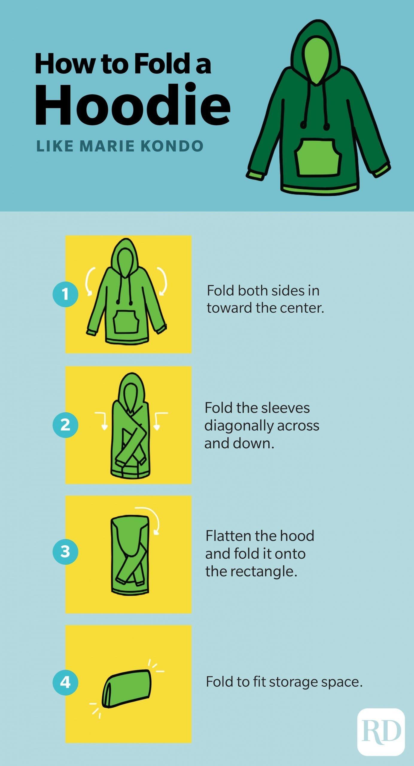 How to fold a hoodie like Marie Kondo infographic
