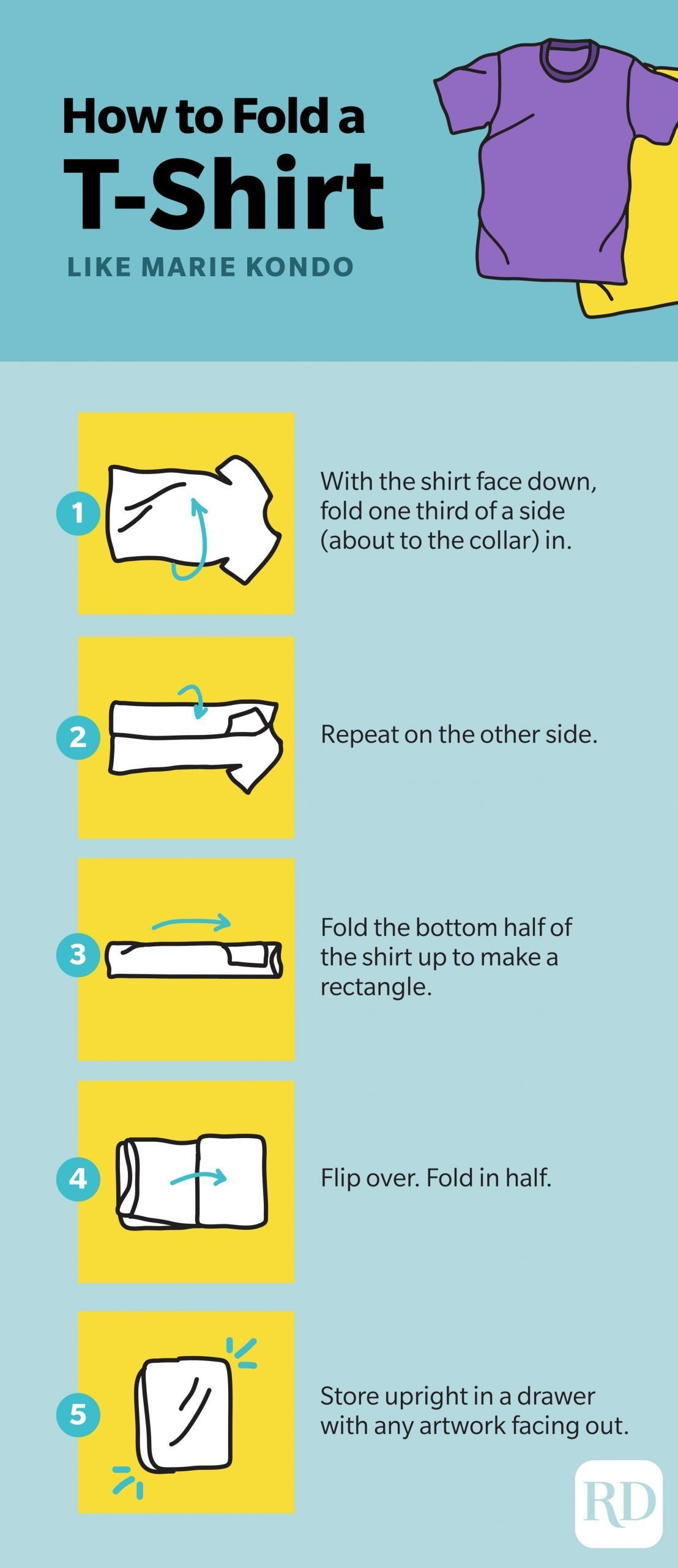 How to fold a T-Shirt like Marie Kondo infographic