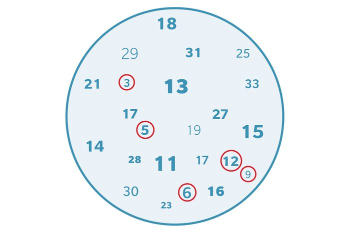 number jumbler answer illustration