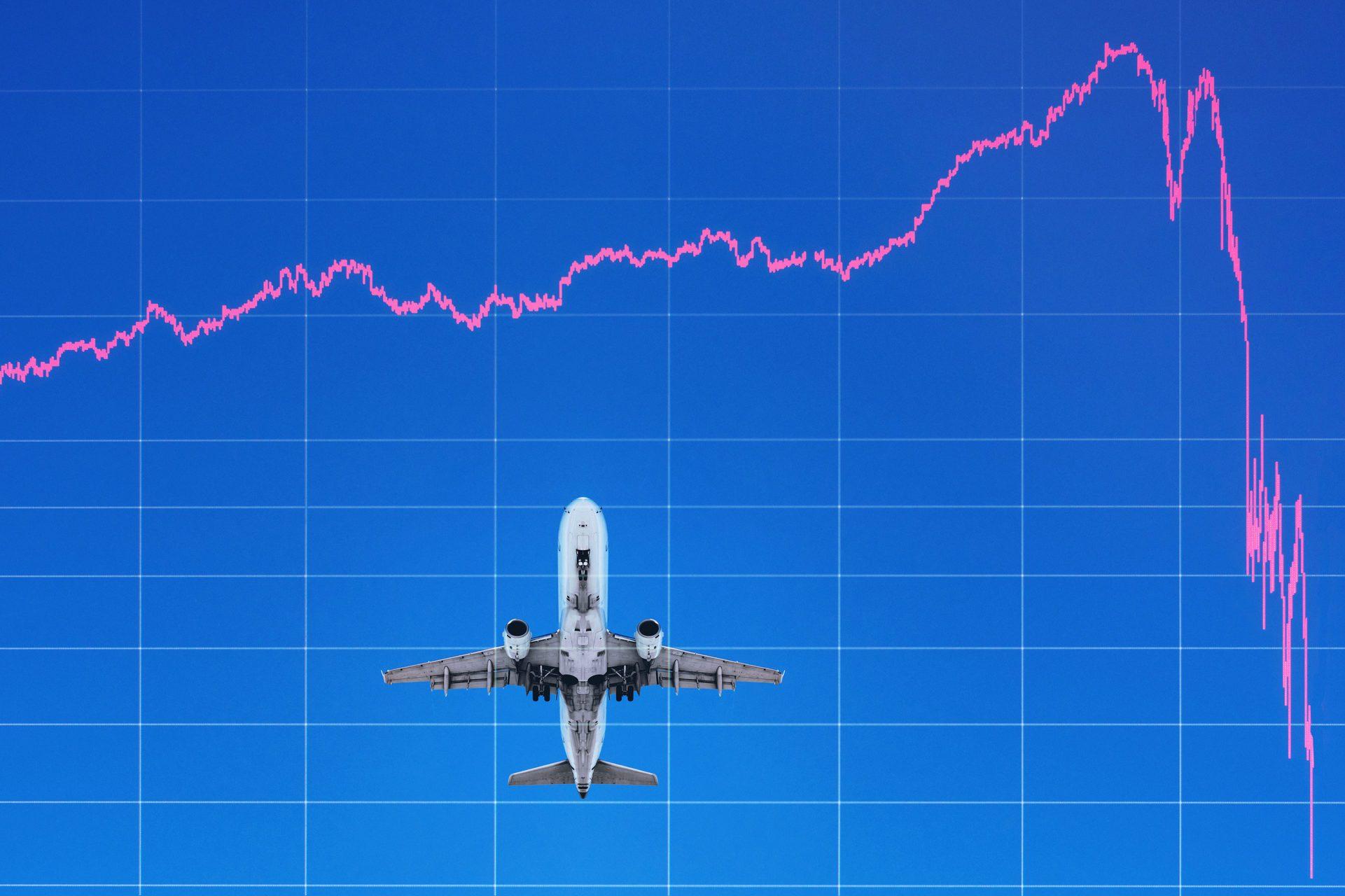 Coronavirus Market Crash - Airline Industry