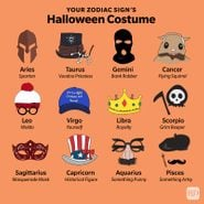 Your Zodiac Sign's Halloween Costume Infographic