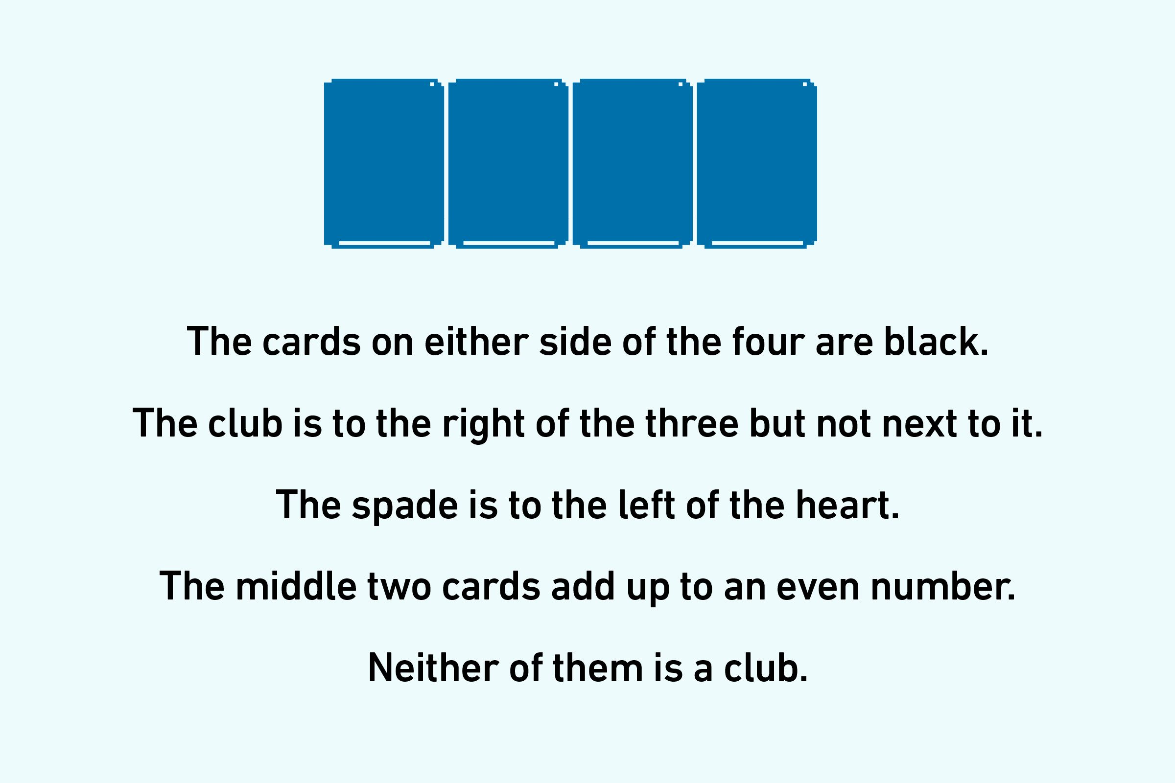 Four playing cards, one of each suit, lie in a row on a table. They are a three, a four, a five, and a six. Using these clues, can you determine the cards' suits and their order?