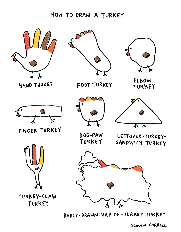 how to draw a turkey thanksgiving cartoon