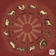 What Is My Chinese Zodiac Sign?