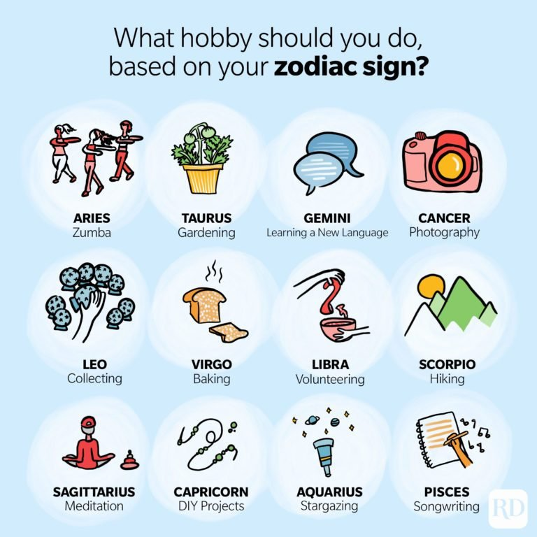 Zodiac Hobbies