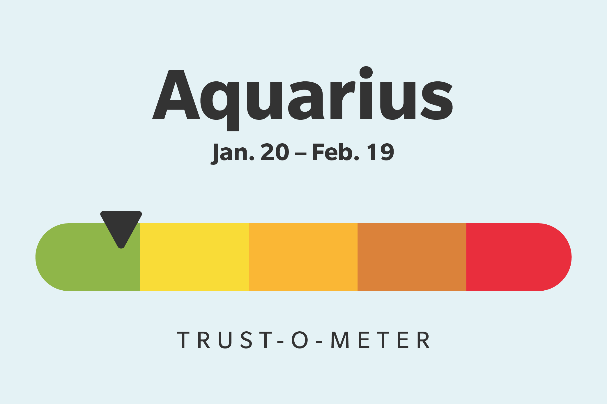 Aquarius (January 20–February 18)