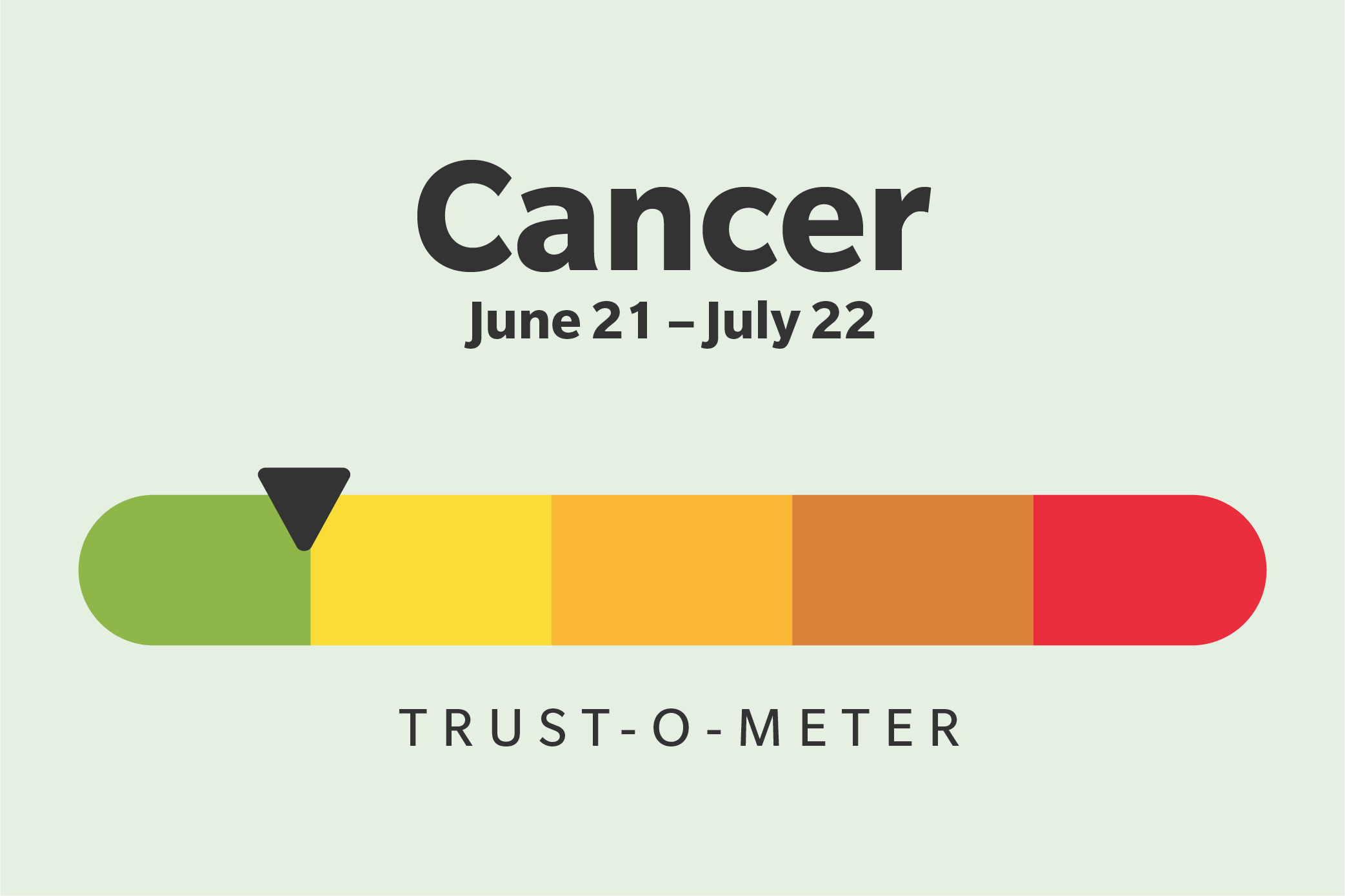 Cancer (June 21–July 22)