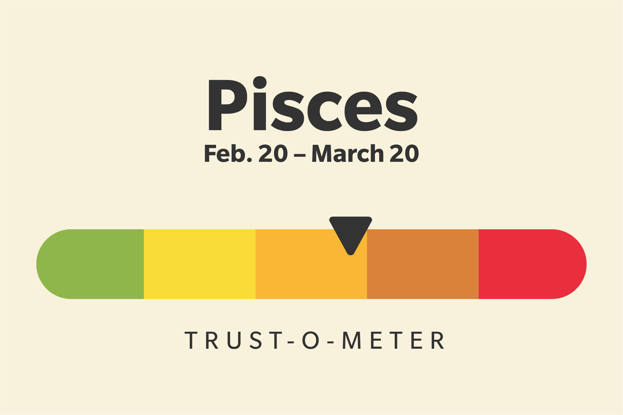 Pisces (February 19–March 20)