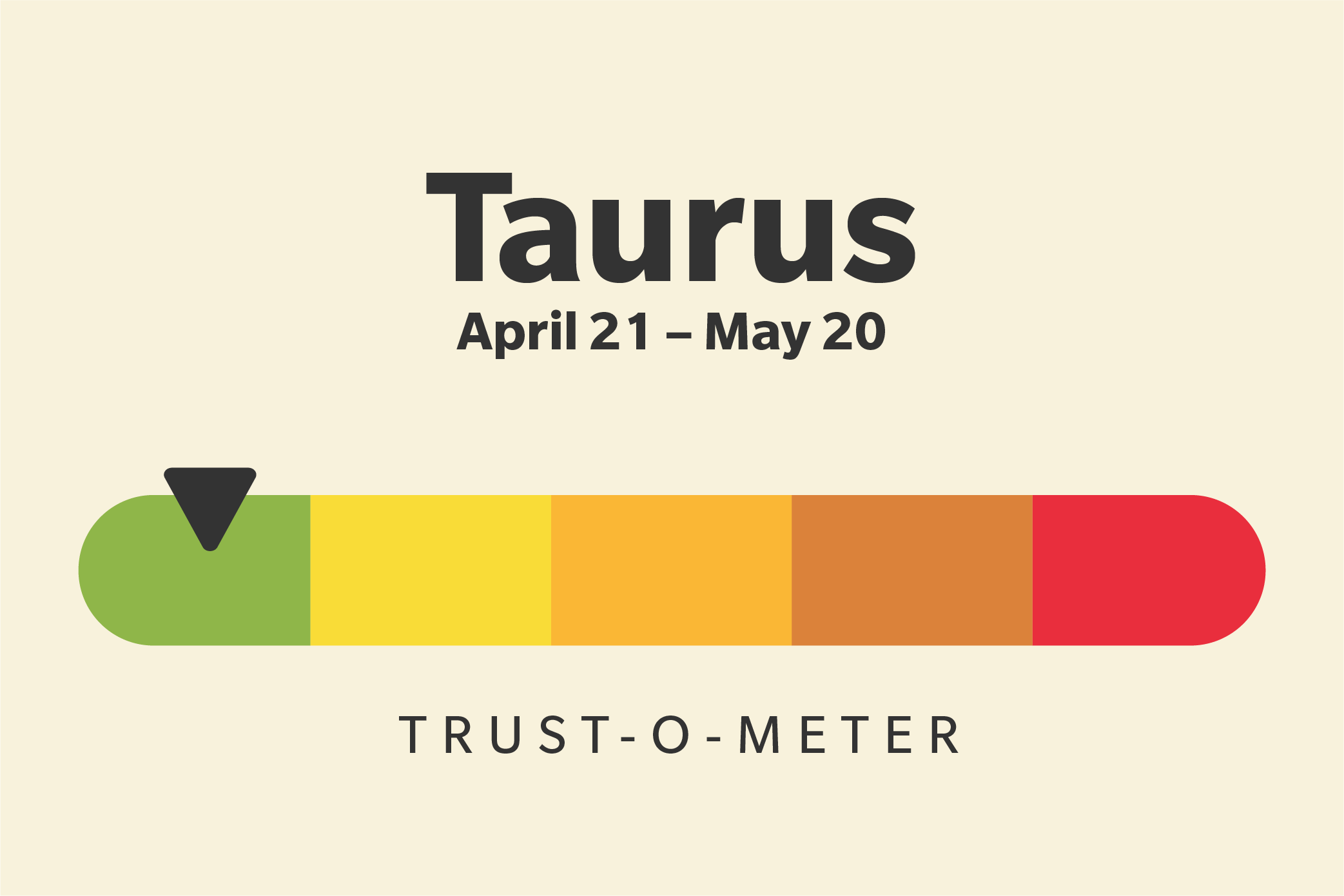 Taurus (April 20–May 20)