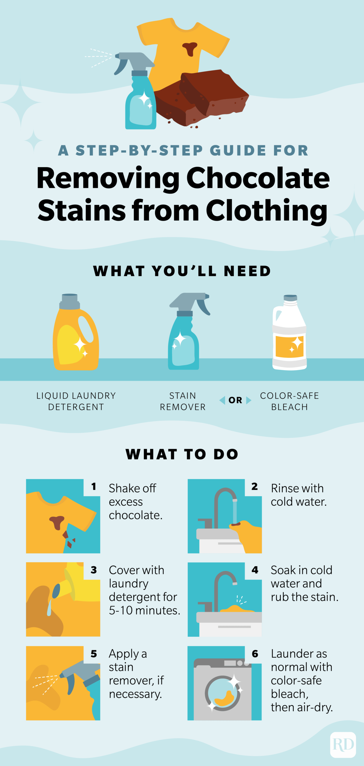 Infographic explaining how to remove chocolate from clothing